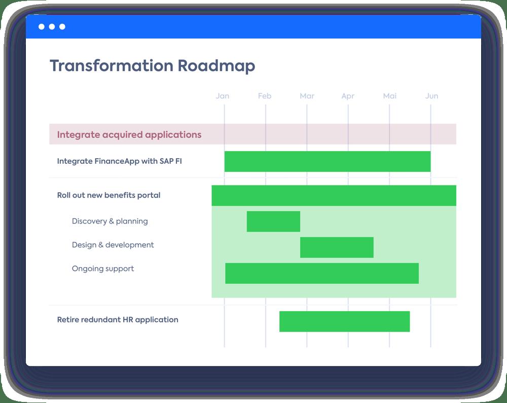 EN-transformation-roadmap