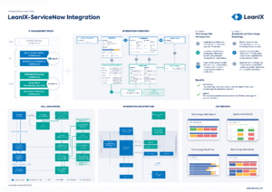 leanix-servicenow-integration-1