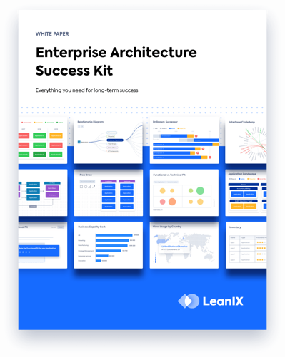 Enterprise_Architecture_Success_Kit