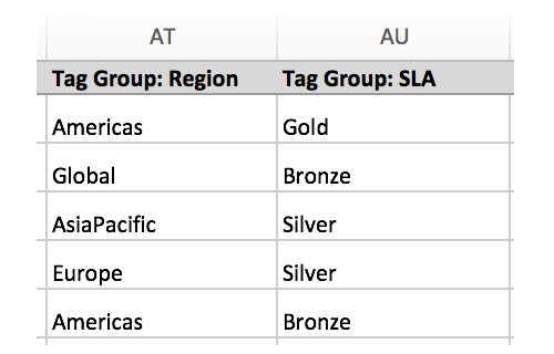Separated Tag Groups in Export