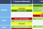 New report: Business Support Matrix