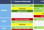 New report: Business Support Matrix