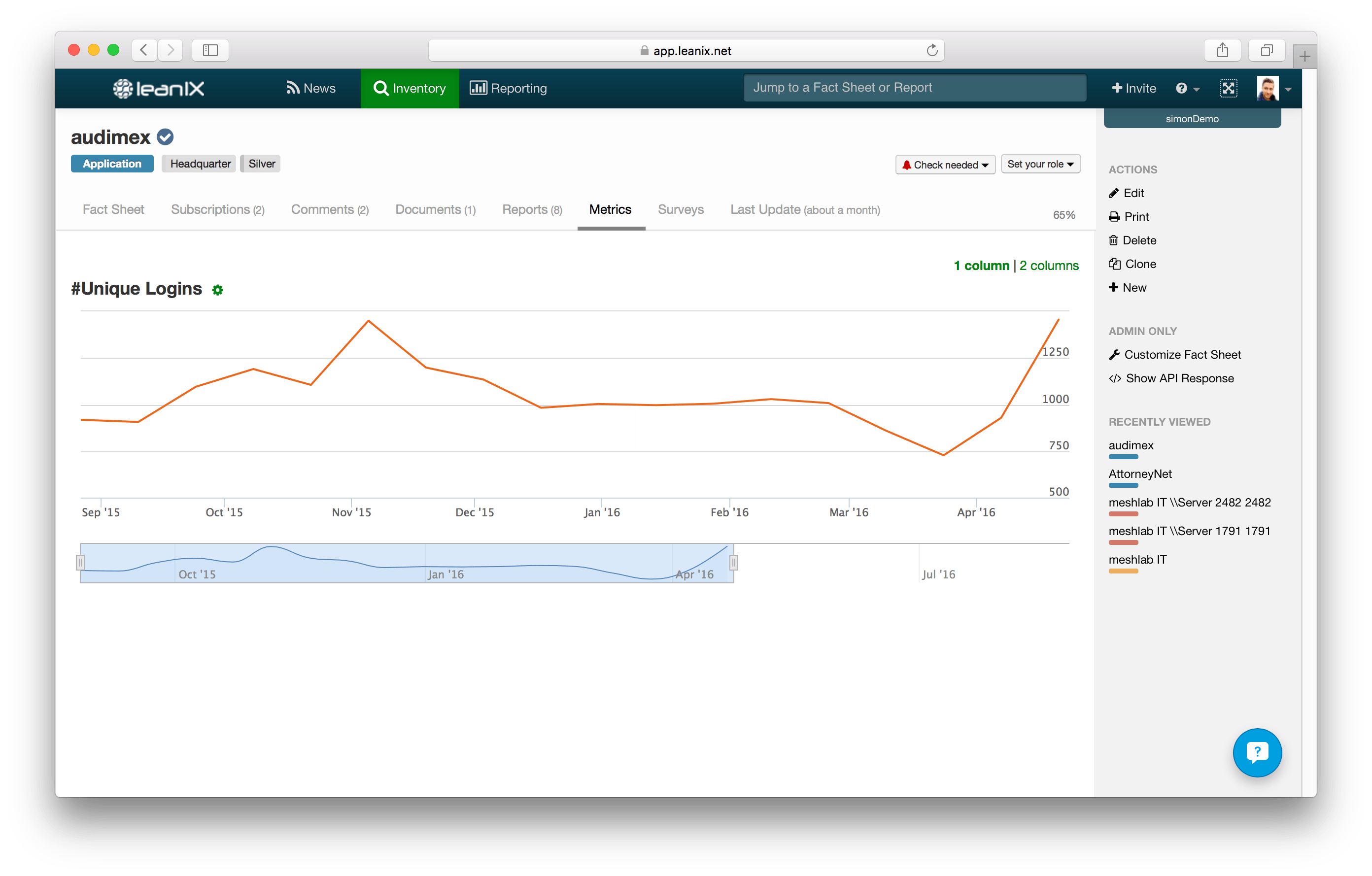Does usage of an application increase after rolling out new features?