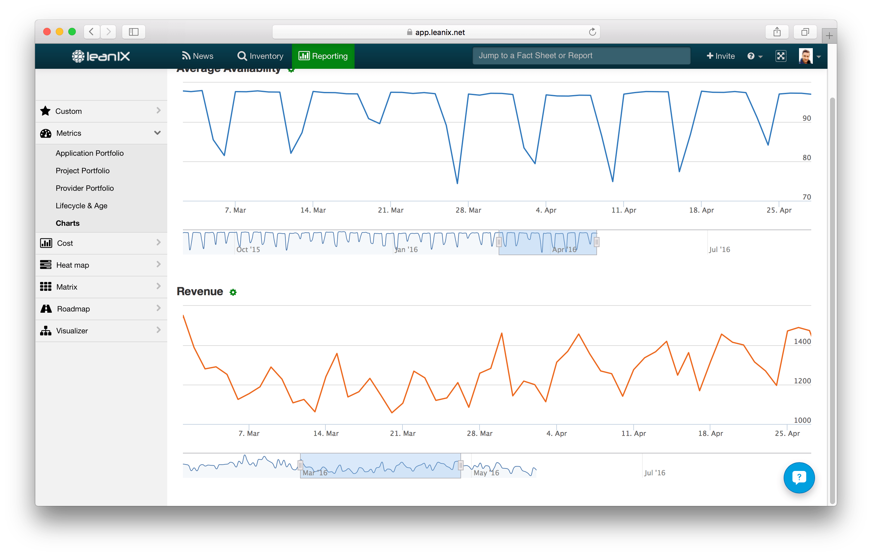 What are the most important company-wide IT metrics for decision makers on one dashboard?