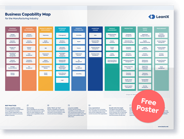 Best Practices to Define Manufacturing Business Capability Maps