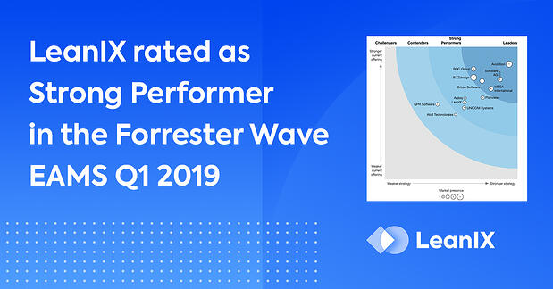 LeanIX rated as Strong Performer in the Forrester Wave EAMS Q1 2019