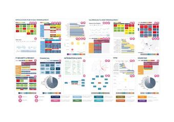 Reshape your IT with 24 key Enterprise Architecture Views