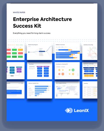 GDPR in Enterprise Architecture