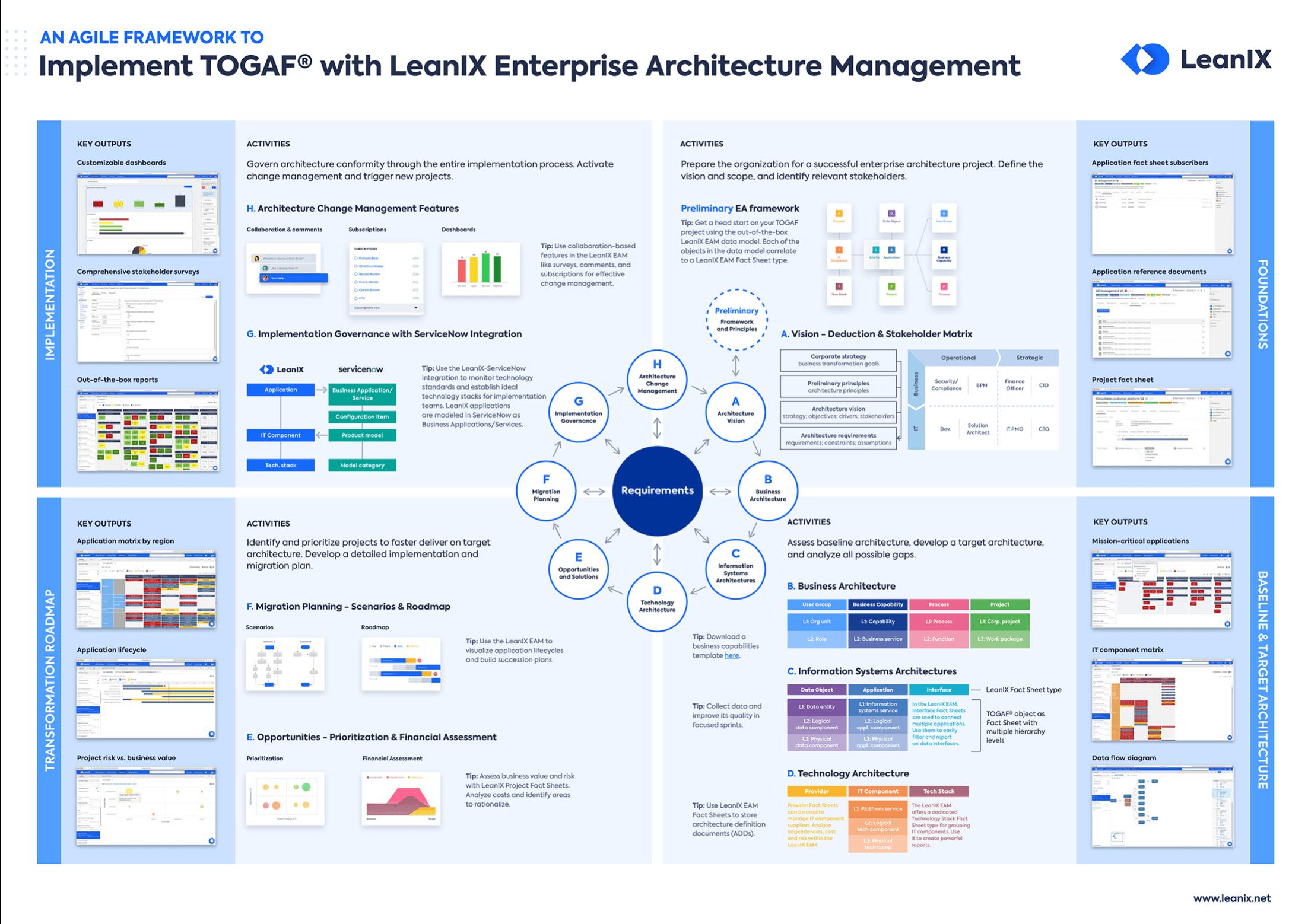 EN-TOGAF-Poster_Landing_Page_Preview