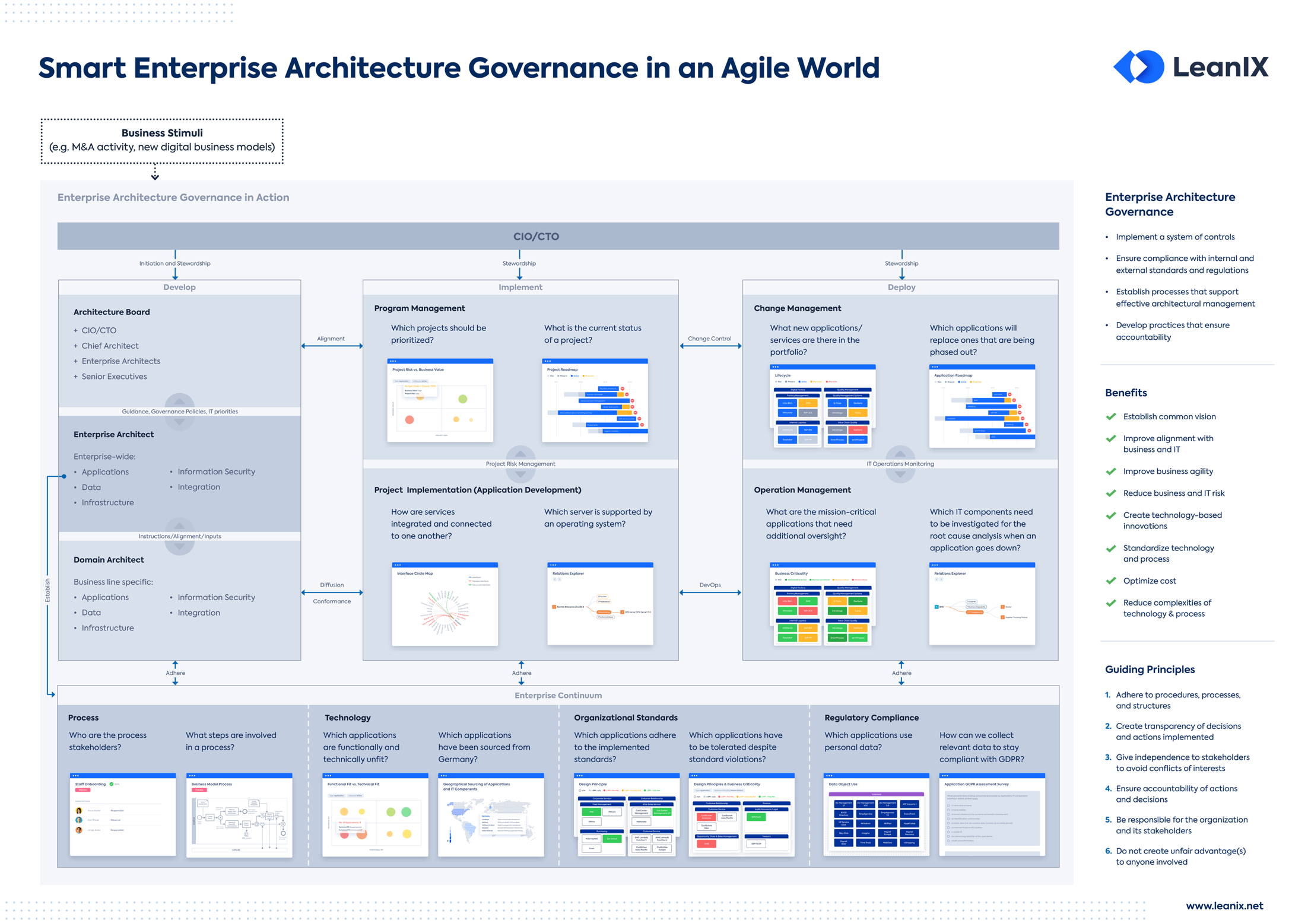 EA-Governance_Poster_Landing_Page_Preview