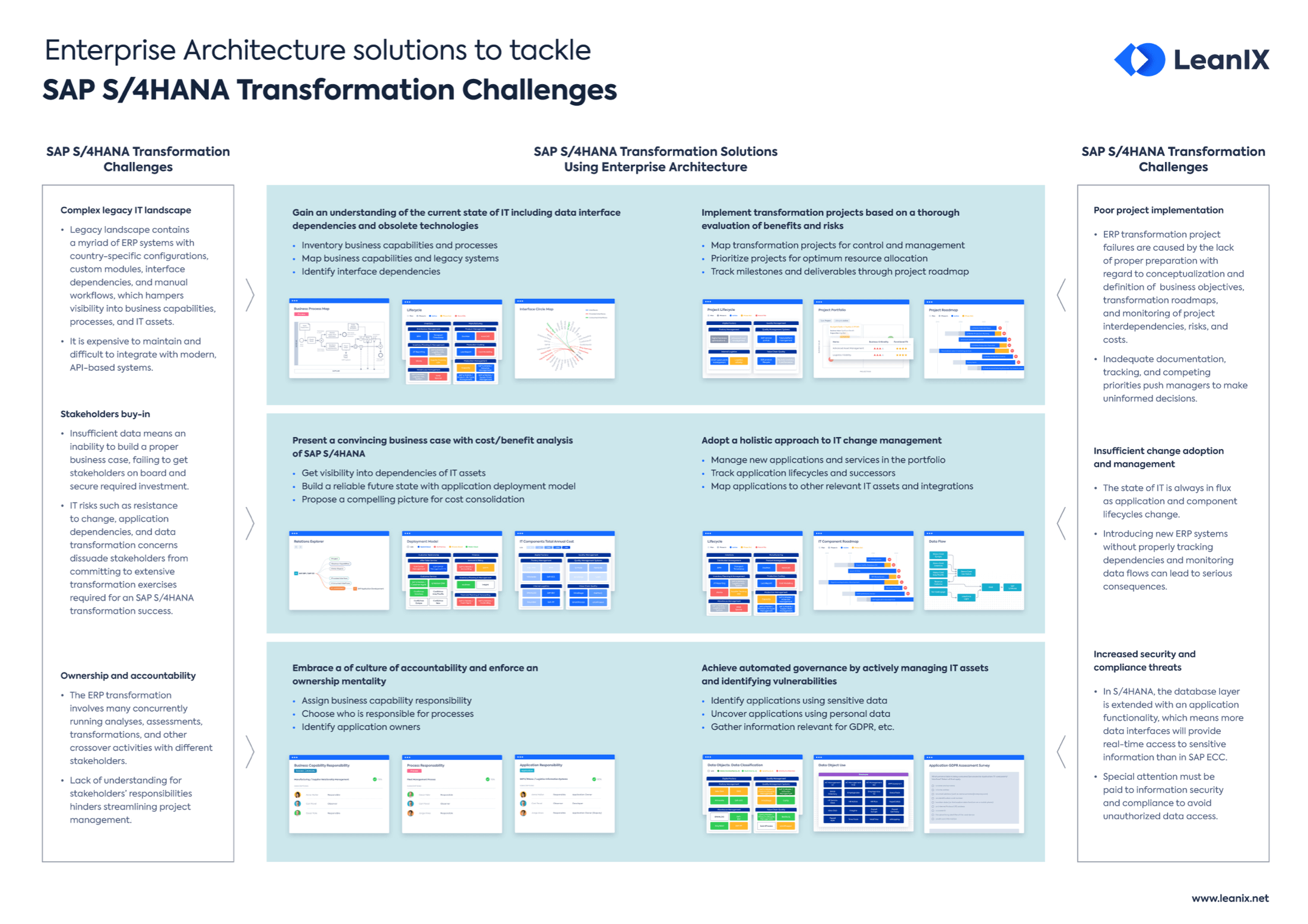 EN-S4Hana-Challenges-Poster_Landing_Page_Preview