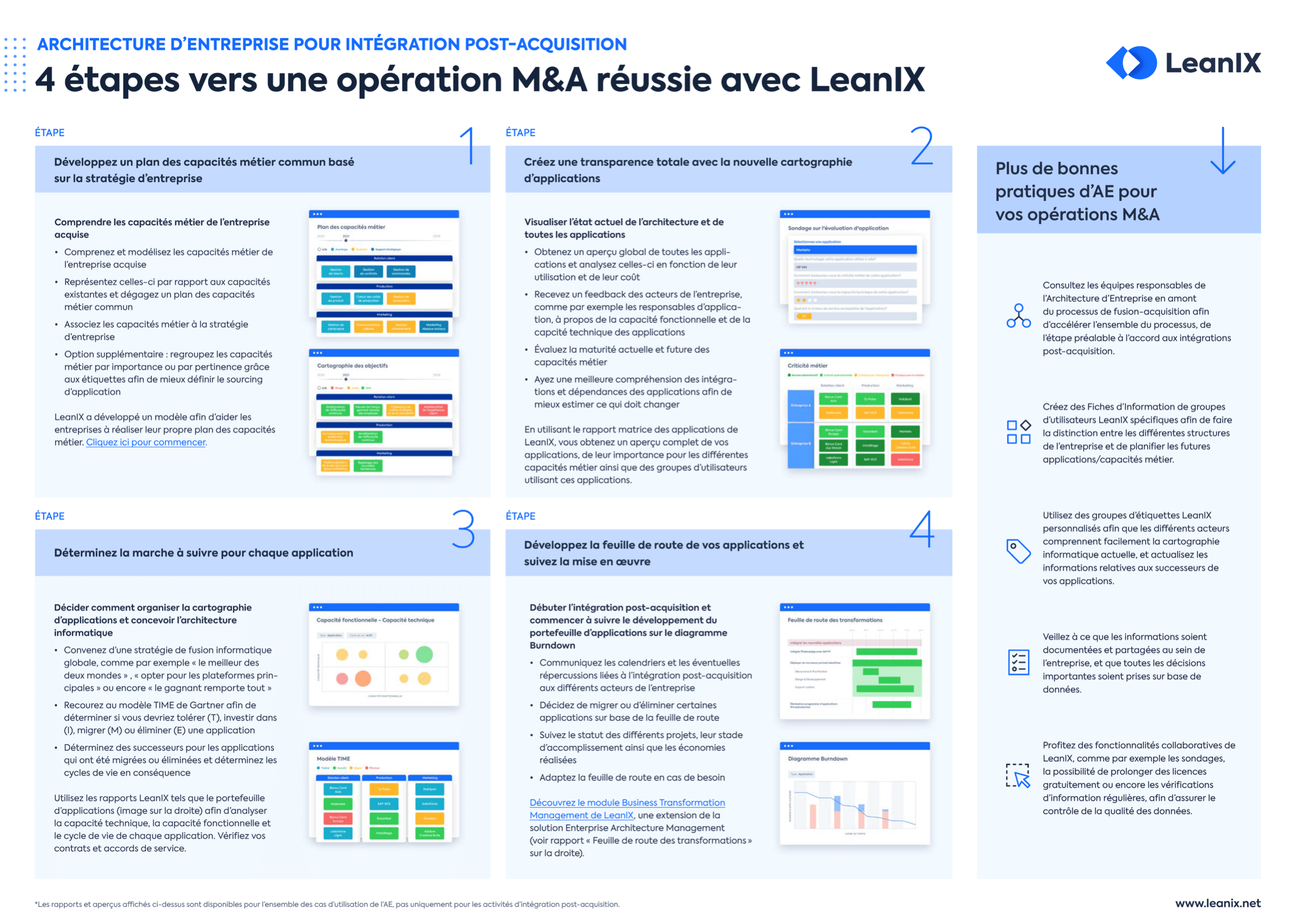 FR-M&A-Roadmap_Poster_Landing_Page_Preview