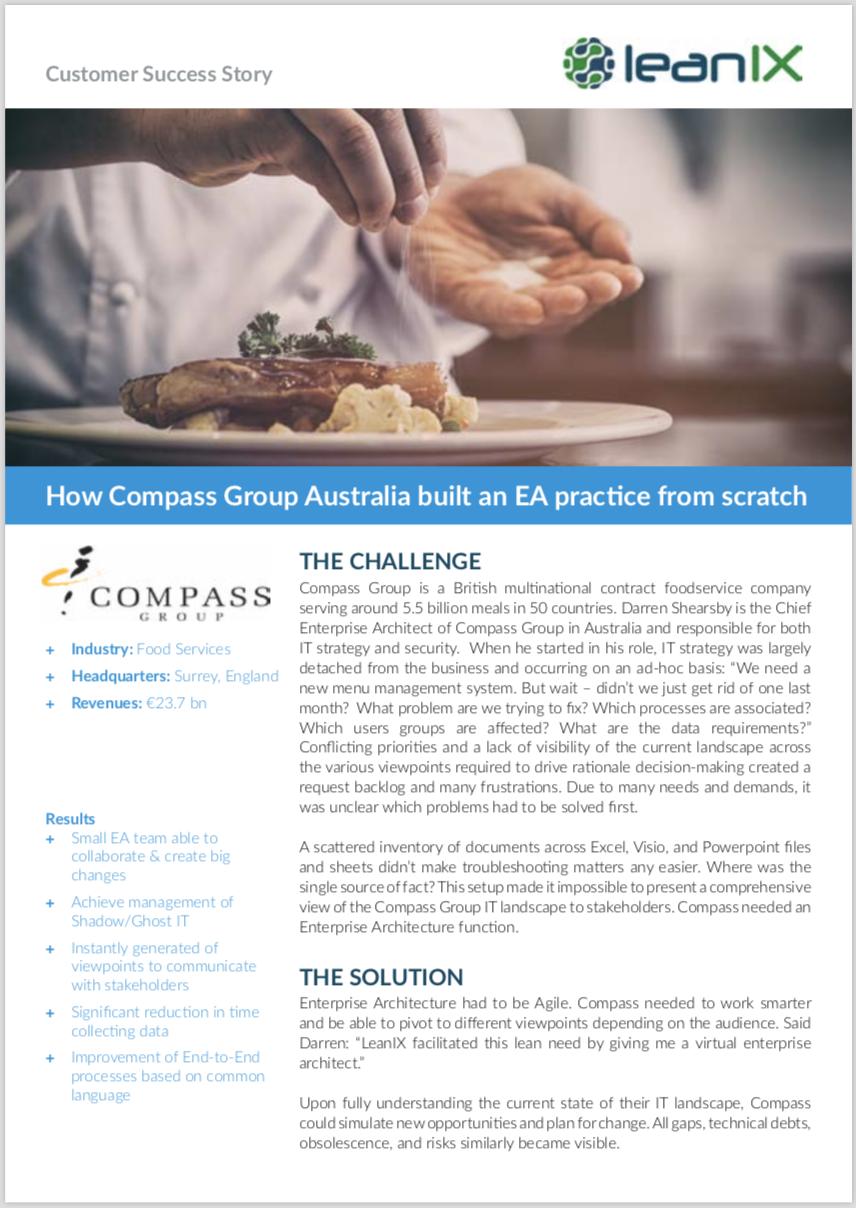 Wie die Compass Group Australien EA erfolgreich aufgebaut hat