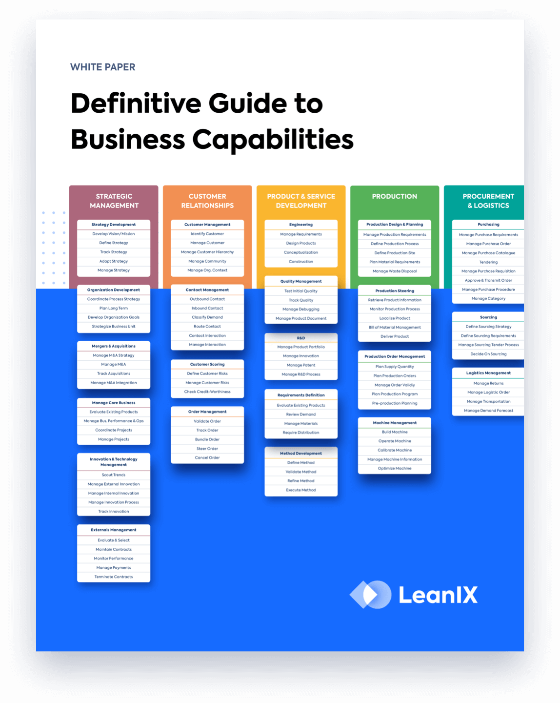 The Definitive Guide to Business Capabilities