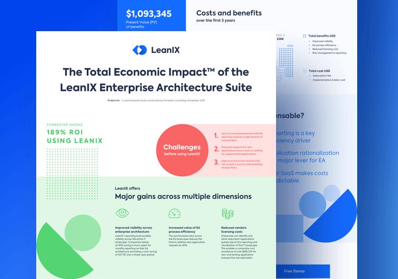 Infographic: The Total Economic Impact of the LeanIX Enterprise Architecture Suite